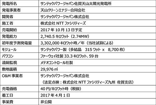 20171003_table_img01.jpg