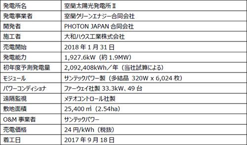 20180201_table_img01.jpg