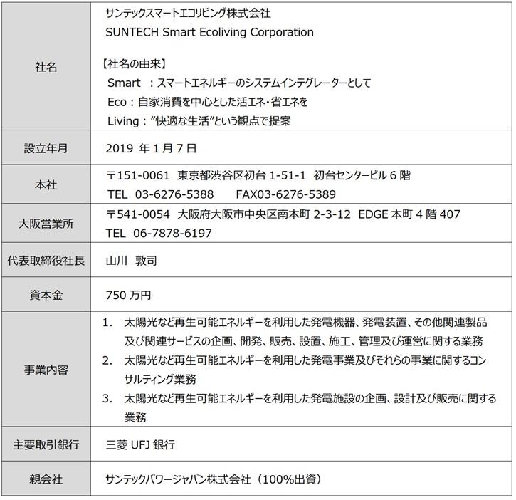SSE_会社概要表.jpg